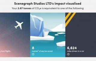 Ecologi Scenegraph Studios Co2