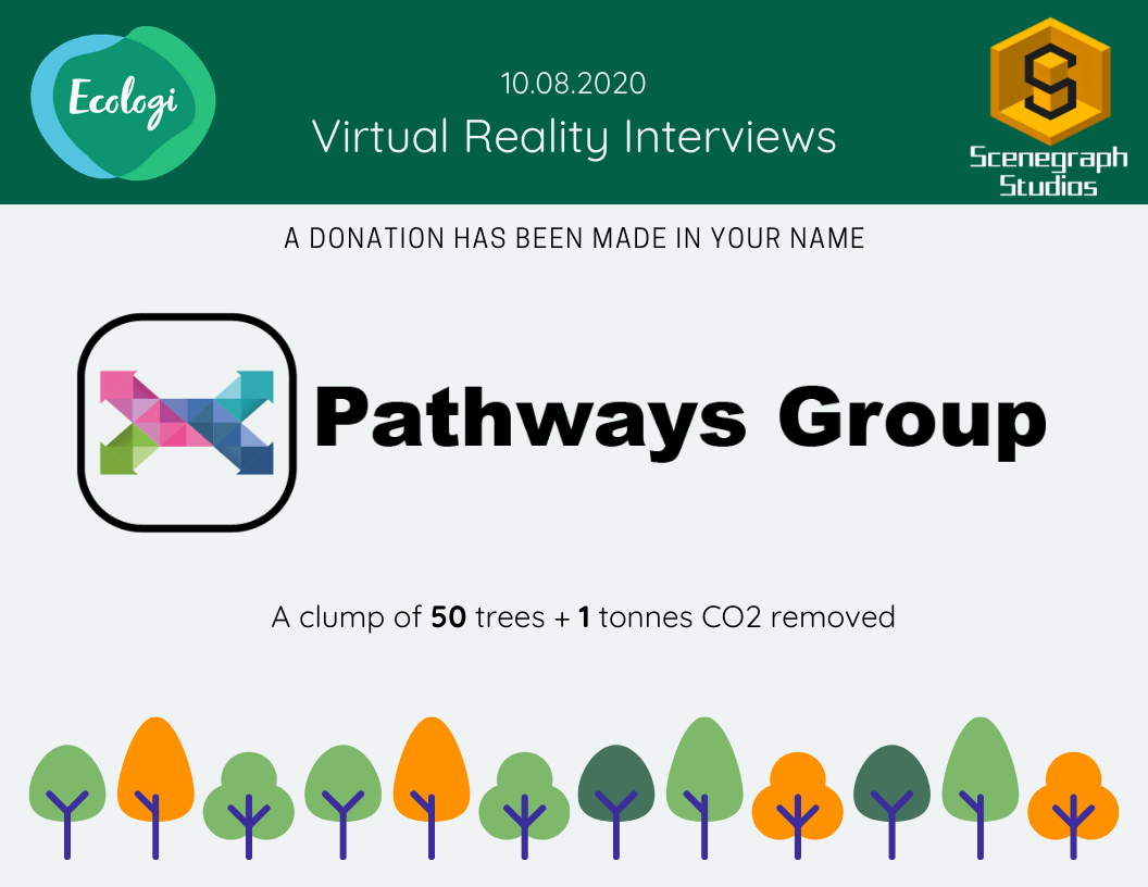Scenegraph Offset Earth certificate Pathways Group