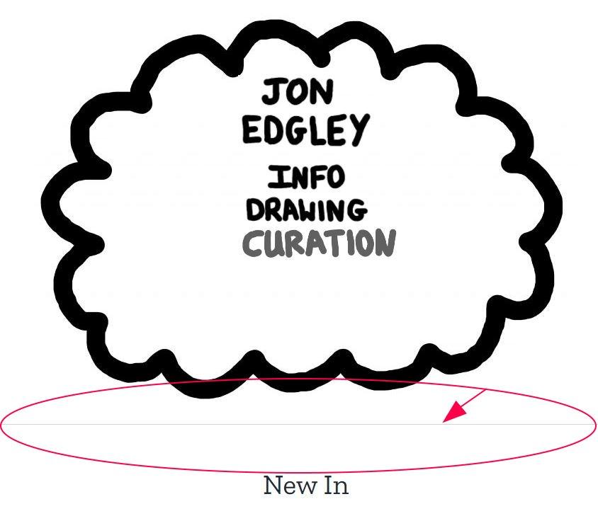 JohnEdgley Home screen- Error